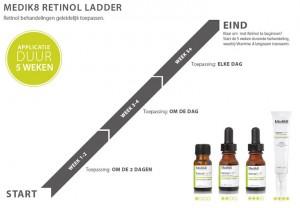 Medik8-retinol-serum-vitamine-A